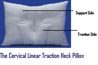 Cervical Linear Traction Neck Pillow by Arc4life