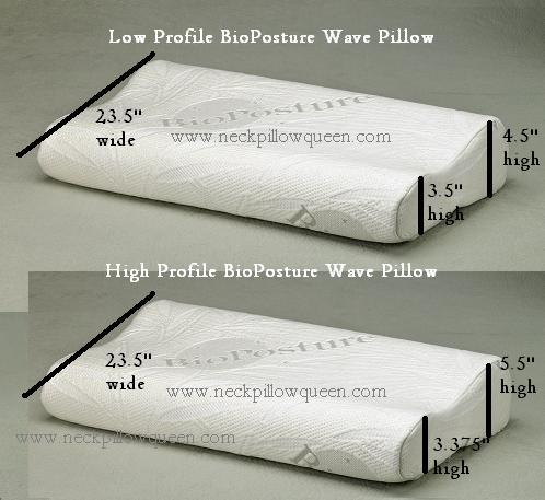 Bioposture wave pillow dimensions