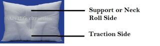 2 parts of the cltraction pillow