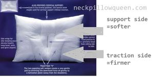 Softer and firmer sides of the traction pillow