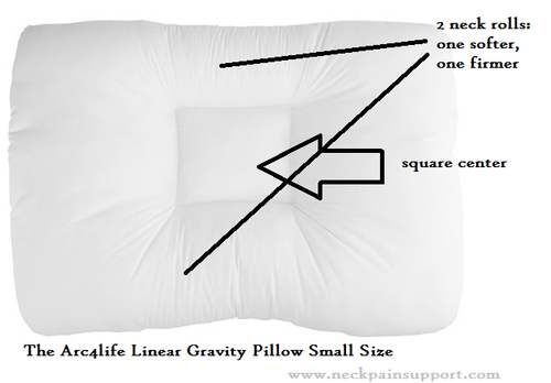Arc4life linear gravity pillow small size features