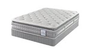 Sleep on a comfortable mattress to get a good nights sleep