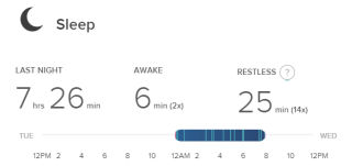 Sleep data fit bit
