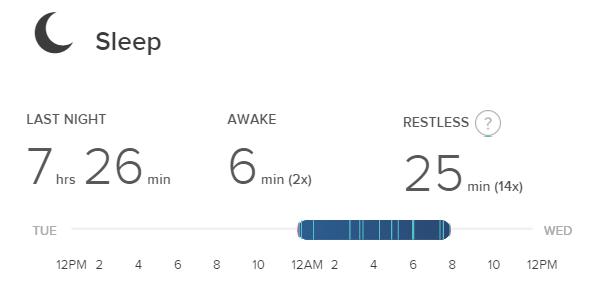 Sleep data fit bit