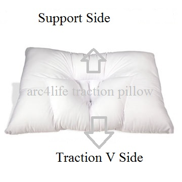 The Arc4life Traction pillow Helps with Forward Head Posture
