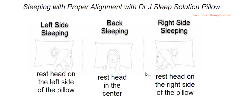 Sleeping with proper alignment with dr j pillow neck pillow queen