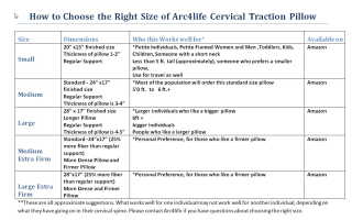 Sizing chart size of arc4life pillow small med large xfirm